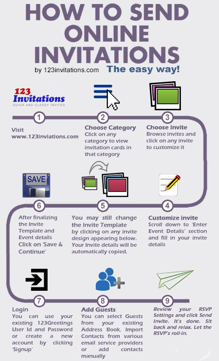 infographic-how-to-send-inv_new